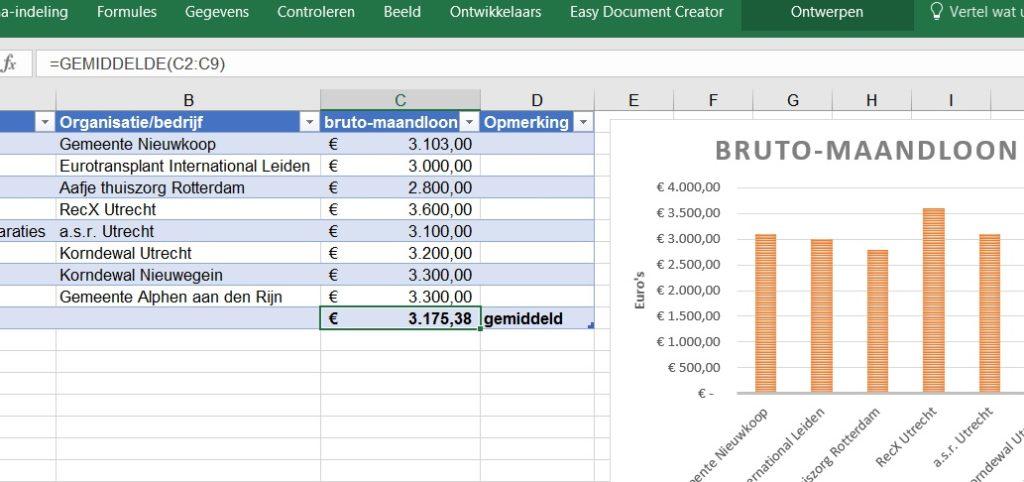 Excel-tabel en -grafiek